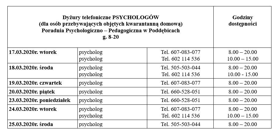 Obraz na stronie dyzury_psychologow_01.jpg